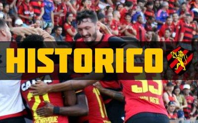 O retrospecto histórico do Sport com os jogos oficiais de 1905 a 2019