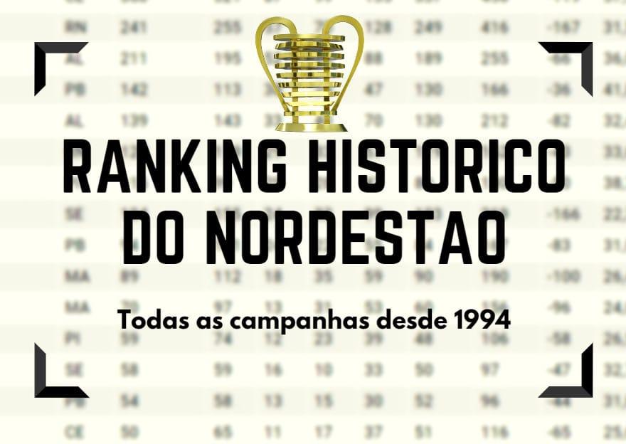 O ranking de pontos da Copa do Nordeste, com 53 clubes participantes entre 1994 e 2017