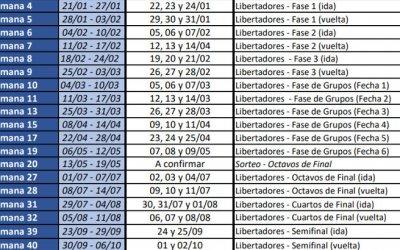 O calendário de 2019 da Libertadores, com final em jogo único, Sula e Recopa