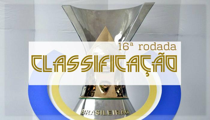 A classificação da Série A do Brasileiro de 2018 após a 16ª rodada