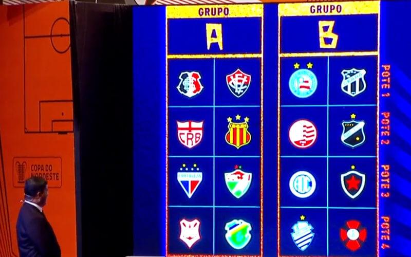 Os grupos da Copa do Nordeste de 2019, com Clássico das Emoções na 1ª fase