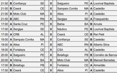 A tabela detalhada da Copa do Nordeste de 2019, com 24 jogos na TV