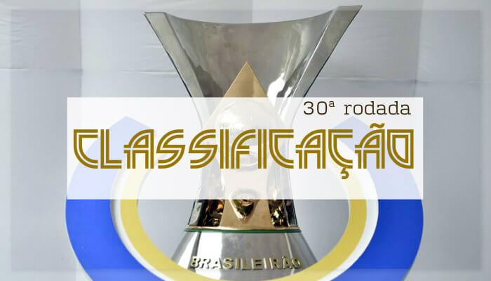 A classificação da Série A do Brasileiro de 2018 após a 30ª rodada