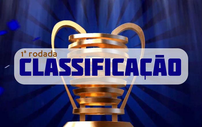 A classificação da Copa do Nordeste de 2019 após a 1ª rodada