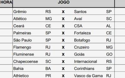 A tabela básica da Série A 2019, com Bahia, Ceará, Fortaleza e CSA pelo Nordeste