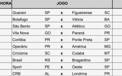 A tabela básica da Série B de 2019, com Sport, Vitória e CRB pelo Nordeste