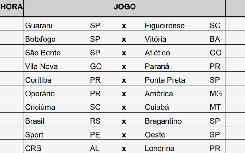 Serie B Standings