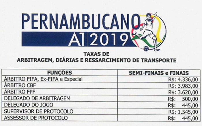 Arbitragem no Pernambucano 2019 vai de 2,4 mil a 13,7 mil reais. O mandante paga