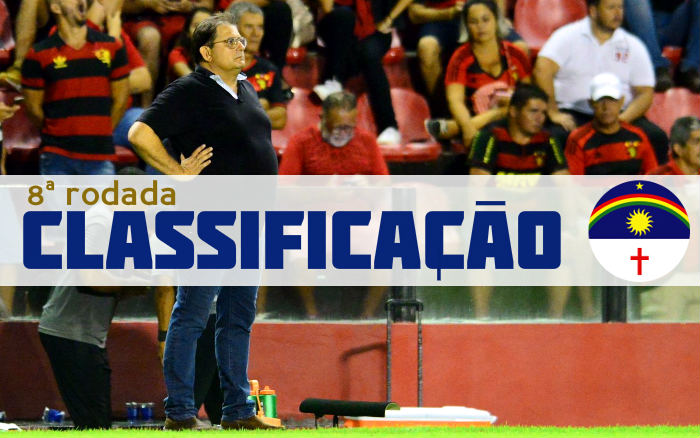 O resumo da 8ª rodada do Campeonato Pernambucano de 2019