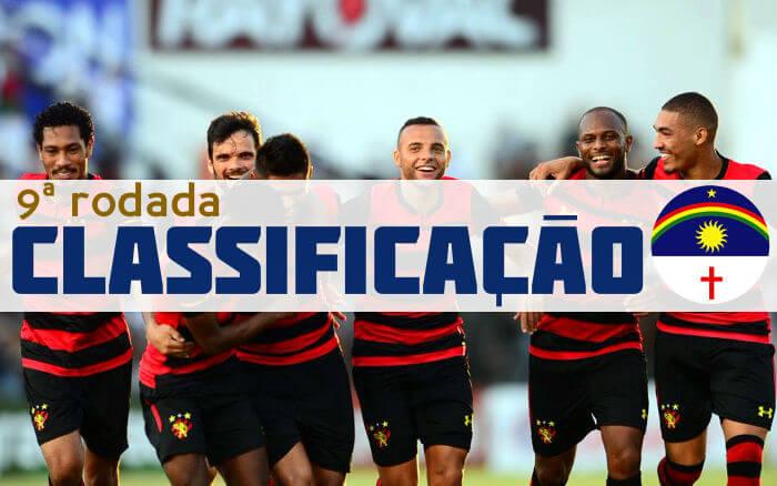 O resumo da 9ª (e última) rodada do Campeonato Pernambucano de 2019