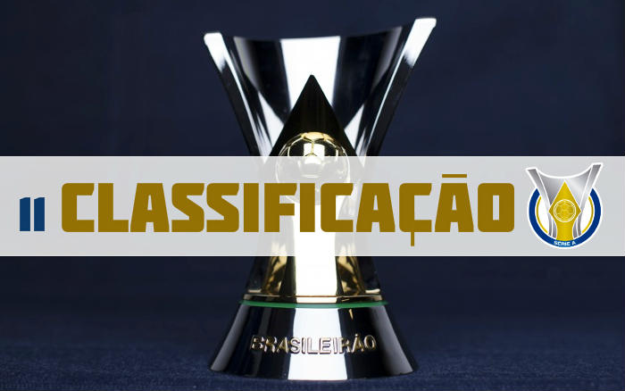 A classificação da Série A do Brasileiro de 2019 após a 11ª rodada