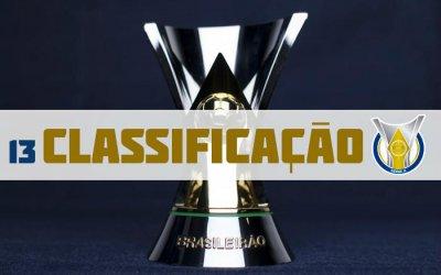 A classificação da Série A do Brasileiro de 2019 após a 13ª rodada