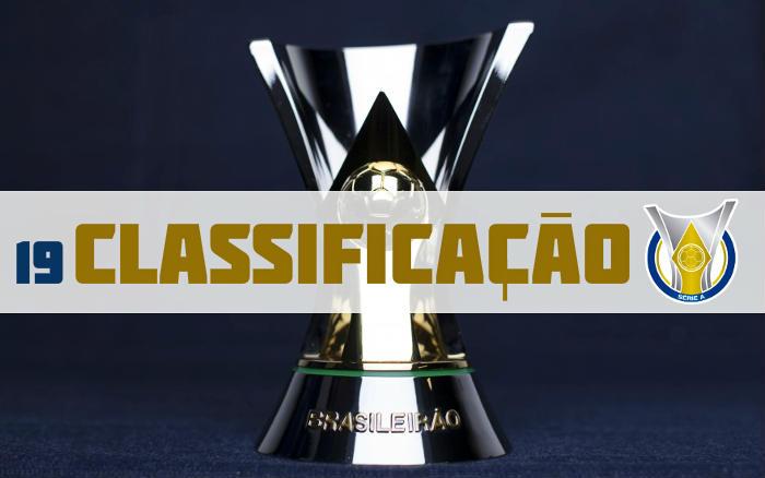 A classificação da Série A de 2019 após a 19ª rodada. Fim do primeiro turno
