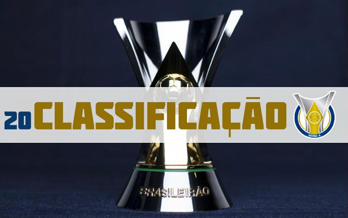 A classificação da Série A de 2019 após a 20ª rodada. Nordestinos fora do Z4