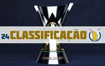 A classificação da Série A do Brasileirão 2019 após a 24ª rodada