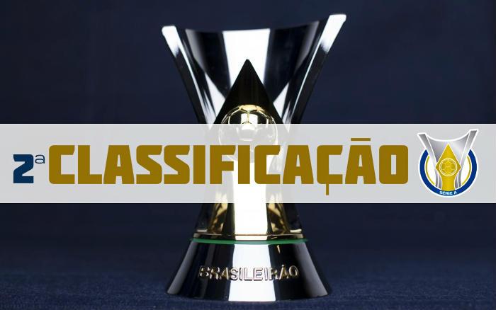 A classificação da Série A do Brasileiro de 2019 após a 2ª rodada