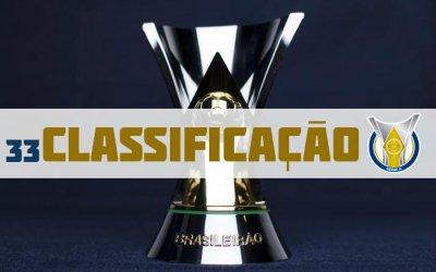 A classificação da Série A do Brasileirão 2019 após a 33ª rodada