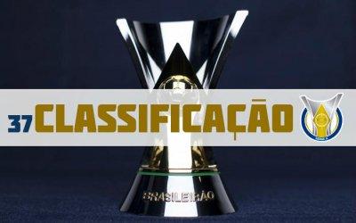 A classificação da Série A do Brasileirão 2019 após a 37ª rodada