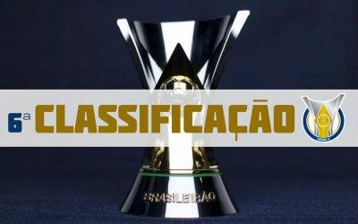 A classificação da Série A do Brasileiro de 2019 após a 6ª rodada