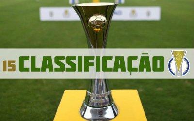 A classificação da Série C de 2019 após a 15ª rodada, com o Náutico no G4