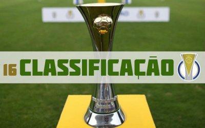 A classificação da Série C de 2019 após a 16ª rodada, com o Náutico no G4