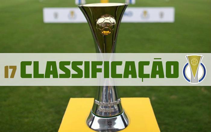 A classificação da Série C de 2019 após a 17ª rodada. Náutico já nas quartas