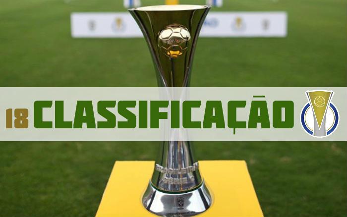 A classificação da Série C de 2019 após a 18ª (e última) rodada. Náutico nas quartas