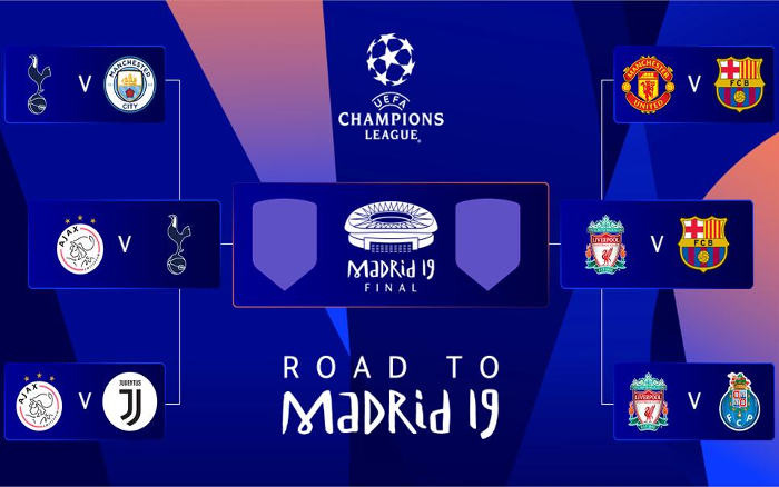 Semifinal da Champions League com Ajax x Tottenham e Liverpool x Barcelona