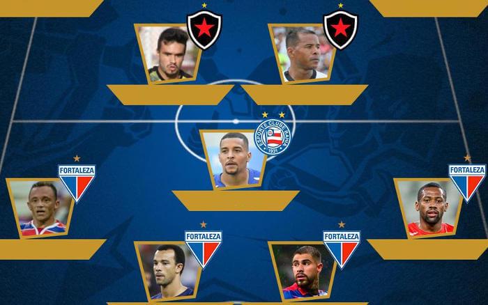 A seleção da Copa do Nordeste de 2019, com 8 jogadores do Fortaleza, 2 do Botafogo e 1 do Bahia