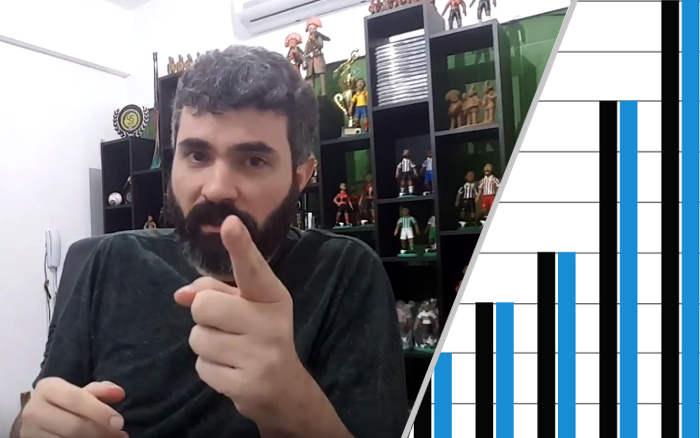 Vídeo | Análise da pesquisa de torcida do Datafolha em 2019. 1% = 1%…?
