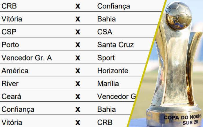Copa do Nordeste Sub 20 com 48 jogos na fase de grupos e final em Aracaju