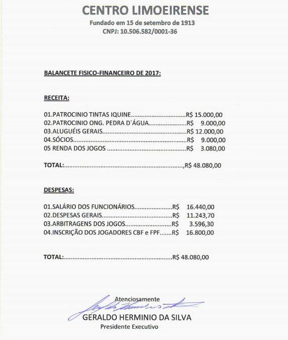 O primeiro balanço financeiro de Pernambuco publicado em 2018, com R$ 48 mil de receita no Centro Limoeirense