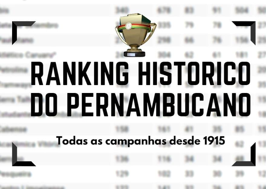 O ranking de pontos do Campeonato Pernambucano, com 64 clubes participantes entre 1915 e 2018