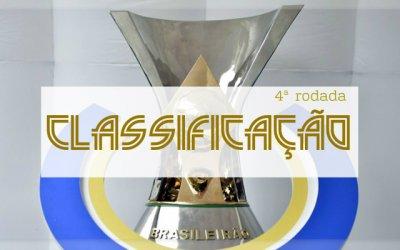 A classificação da Série A do Brasileiro de 2018 após a 4ª rodada