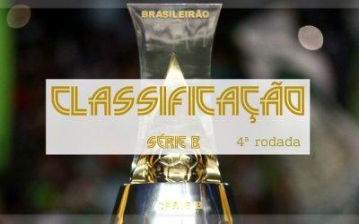 A classificação da Série B de 2018 após a 4ª rodada