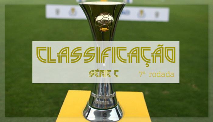 A classificação da Série C de 2018 após a 7ª rodada
