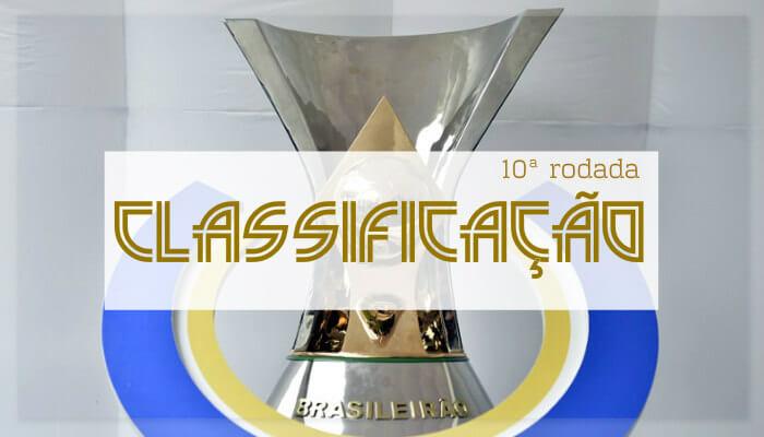 A classificação da Série A do Brasileiro de 2018 após a 10ª rodada