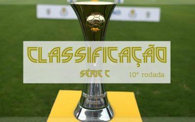 A classificação da Série C de 2018 após a 10ª rodada