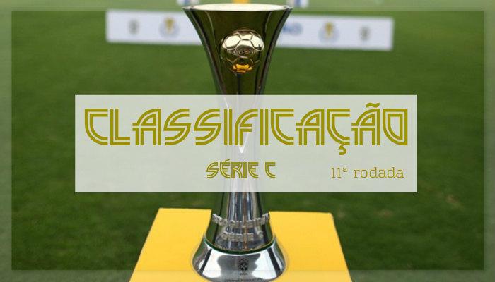 A classificação da Série C de 2018 após a 11ª rodada