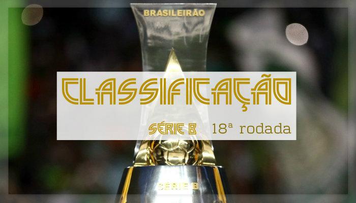 A classificação da Série B de 2018 após a 18ª rodada, com 'título' do Fortaleza