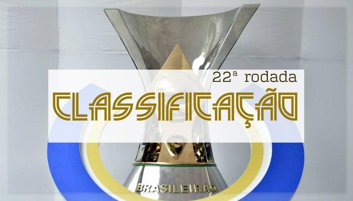 A classificação da Série A do Brasileiro de 2018 após a 22ª rodada