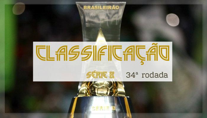 A classificação da Série B de 2018 após a 34ª rodada, com acesso do Fortaleza
