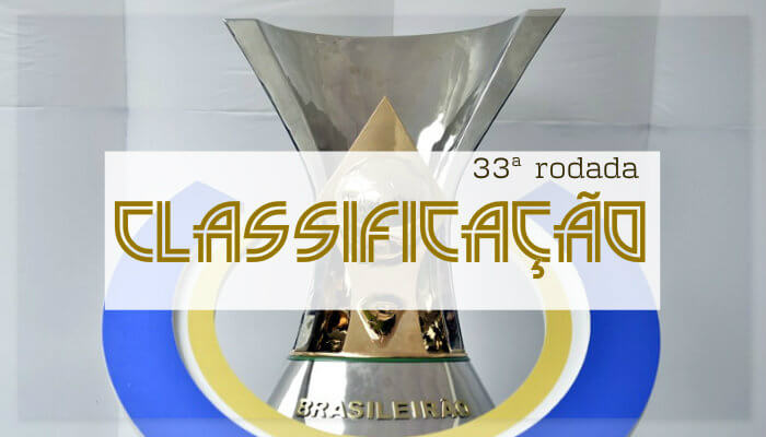 A classificação da Série A do Brasileiro de 2018 após a 33ª rodada