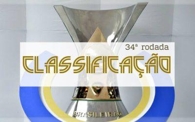 A classificação da Série A do Brasileiro de 2018 após a 34ª rodada