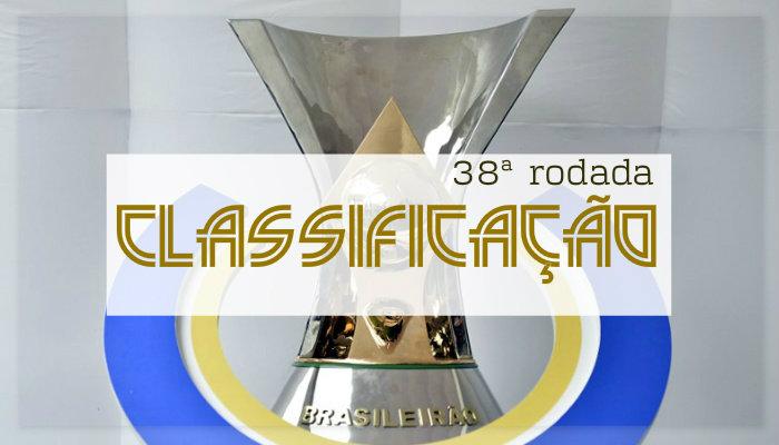 A classificação final da Série A de 2018, com R$ 63 milhões em prêmios e 13 vagas internacionais