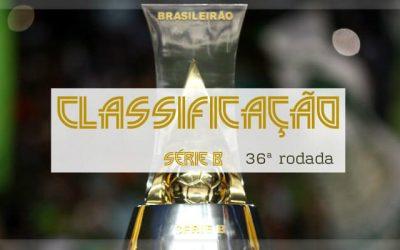 A classificação da Série B de 2018 após a 36ª rodada, com título do Fortaleza
