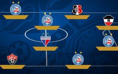 A seleção do Nordestão Sub 20 de 2018, com Fortaleza (4), Bahia (4), Santa, River e Vitória