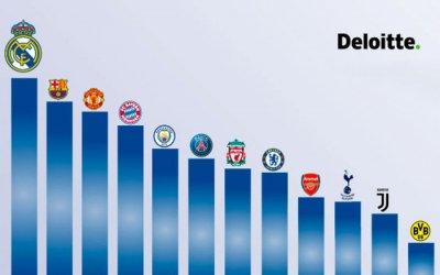 Os 30 clubes mais ricos do mundo, com o Real Madrid de volta ao topo