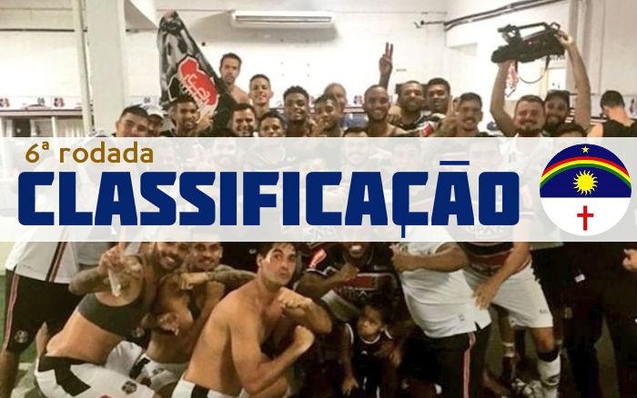 O resumo da 6ª rodada do Campeonato Pernambucano de 2019