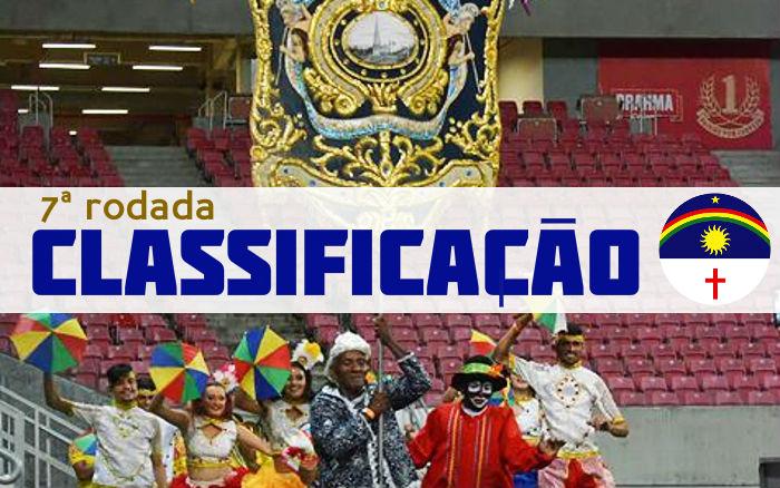 O resumo da 7ª rodada do Campeonato Pernambucano de 2019